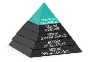 pyramide des besoin pour devenir hypnologue